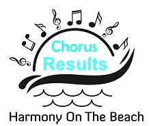 2018 Chorus Results