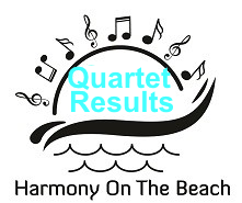 2018 Quartet Results